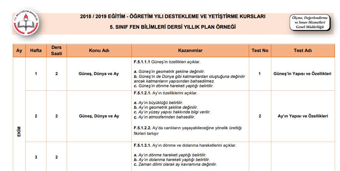 2018-2019 5. Sınıf Fen Bilimleri Kurs Planı