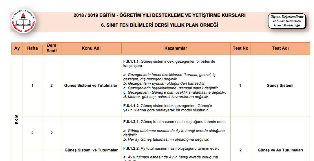 2018-2019 6. Sınıf Fen Bilimleri Kurs Planı