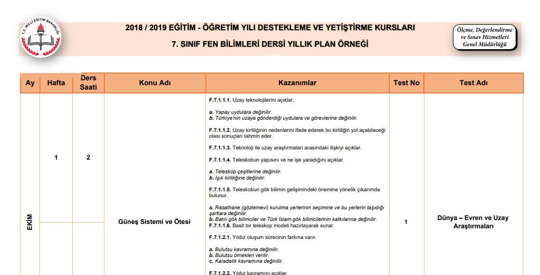 2018-2019 7. Sınıf Fen Bilimleri Kurs Planı