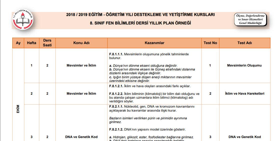 2018-2019 8. Sınıf Fen Bilimleri Kurs Planı