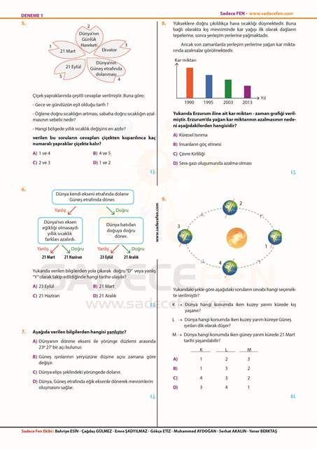 LGS Fen Bilimleri Denemesi 1