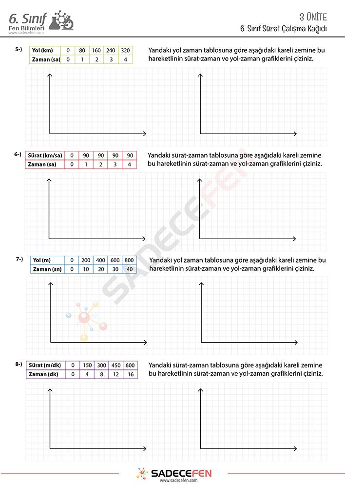 6. Sınıf Sürat Problemleri ve Grafikleri Çalışma Kağıdı