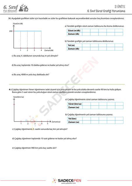 6. Sınıf Sürat Grafikleri Çalışma Kağıdı